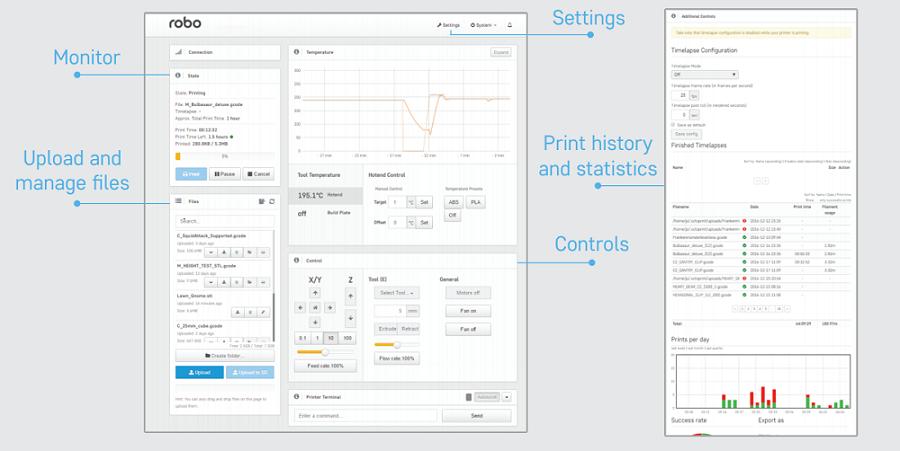 Robo Web Dashboard — Robo User Manuals 1 0 0 documentation